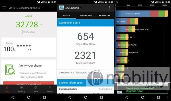 Alcatel Idol 3 5.5 Review - Benchmark-tests